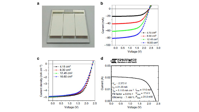 GIST - Large-area printed organic photovoltaics