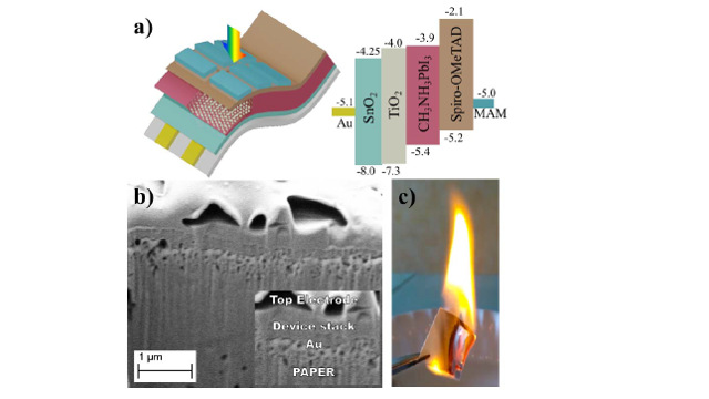 CHOSE - First demonstration of perovskite solar cell on paper