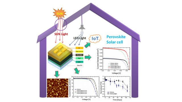 CHOSE | UCL - Demonstration of perovskite solar cell technology with outstanding power outputs under indoor lighting for powering electronics in smart buildings, the internet of things, and wireless sensors