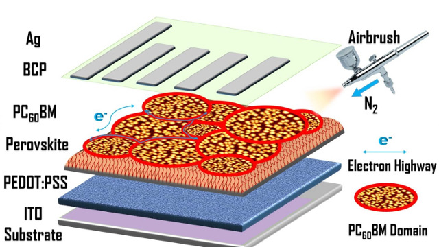 NYU Tandon - A model of a perovskite solar cell showing its different layers-