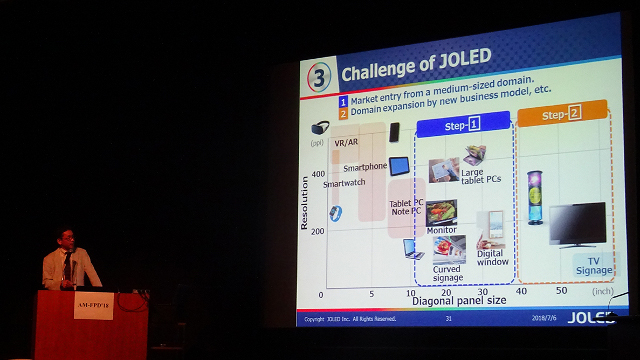 JOLED - Conference slide presentation