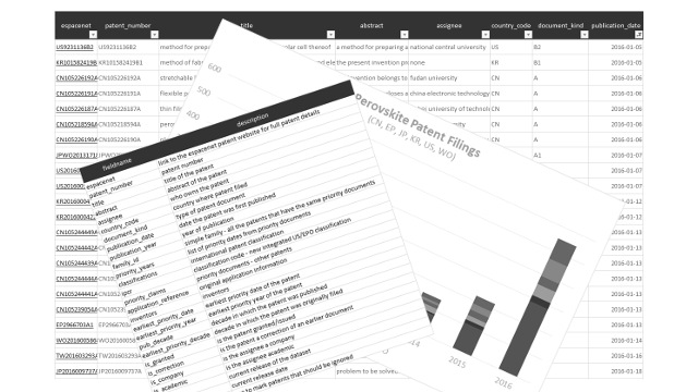 cintelliq - Sample excel spreadsheets
