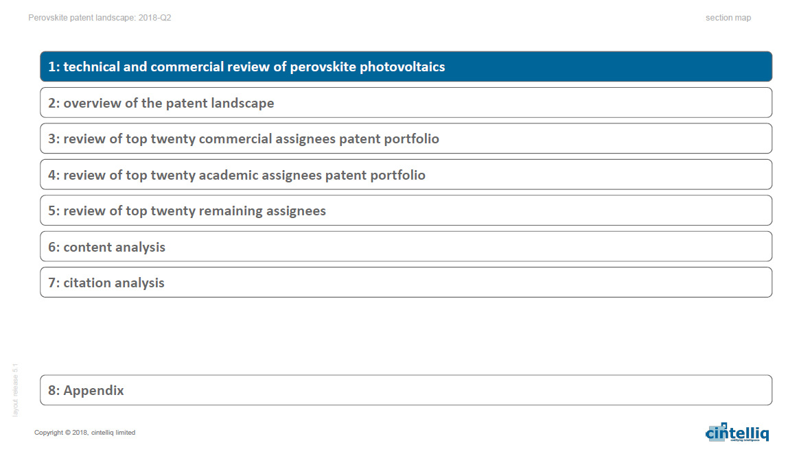 cintelliq - Perovskite photovoltaics: A review of the patent landscape 2018-Q2